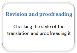 french proofreader
